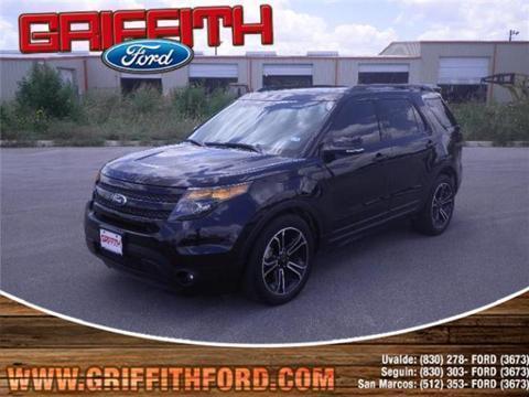 2015 Ford Explorer 4 Door SUV